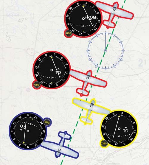 Handbook: VOR Navigation