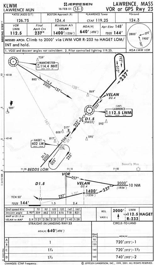 Index Of Aviationhandbookvor